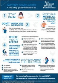 Patient Complaints: A four-step guide