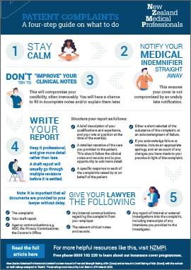 Patient Complaints: A four-step guide